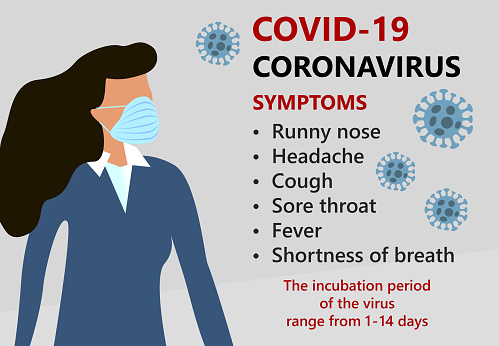 Symptoms of COVID-19 coronavirus pandemic, 2019-nCoV, woman in suit with blue medical face mask. Concept of stop spreads Novel corona virus disease quarantine
