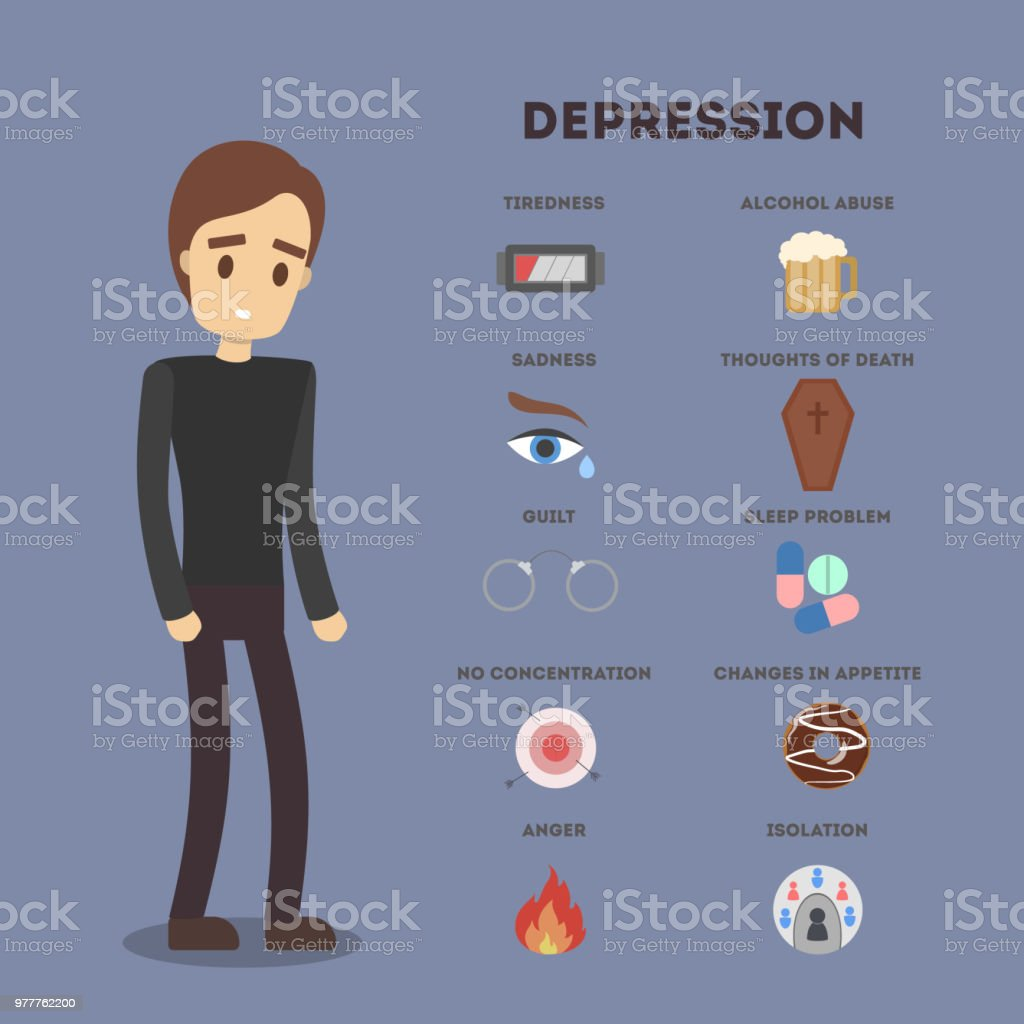Symptoms of depression vector art illustration