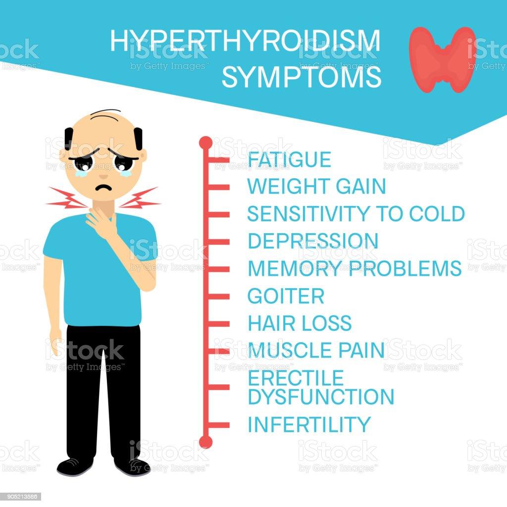 Symptoms of hyperthyroidism in men векторная иллюстрация