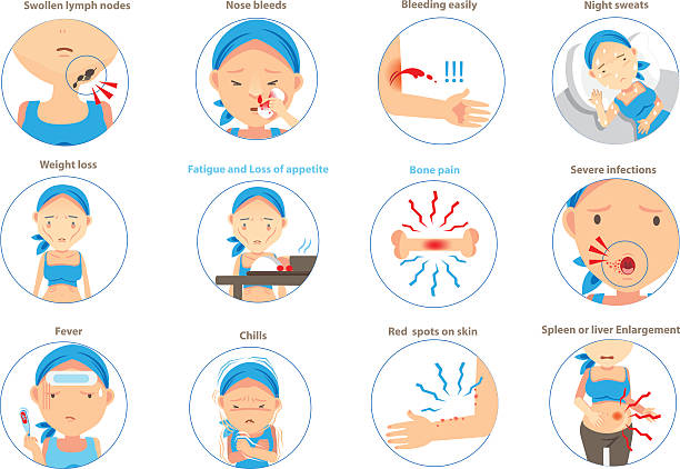 symptoms of leukemia - cancer patient stock illustrations
