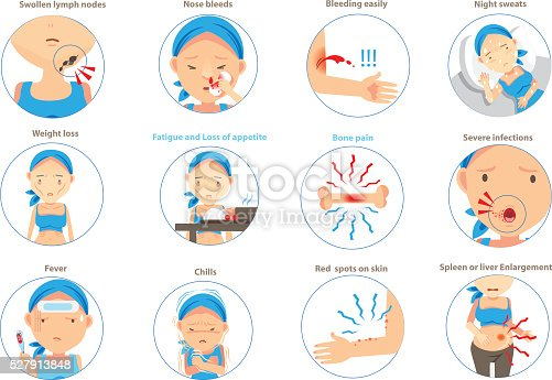 白血病とは: Symptoms Of Leukemia Stock Vector Art & More Images Of Acute Angle 527913848
