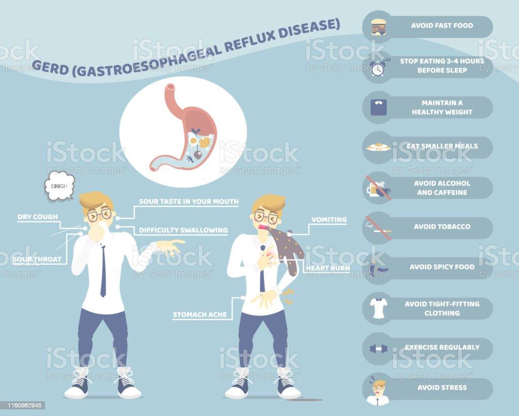 tos por reflujo gastroesofágico tratamiento
