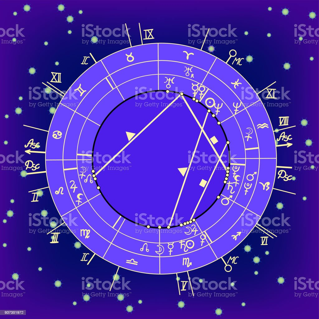 Synastry natal astrological chart zodiac signs vector illustration synastry natal astrological chart zodiac signs vector illustration royalty free synastry natal astrological geenschuldenfo Choice Image