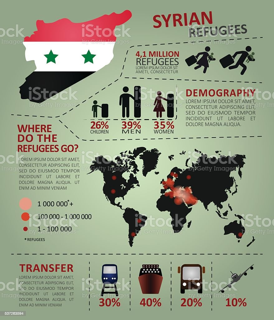Syrian refugees infographic template stock vector art more images syrian refugees infographic template royalty free syrian refugees infographic template stock vector art amp gumiabroncs Images