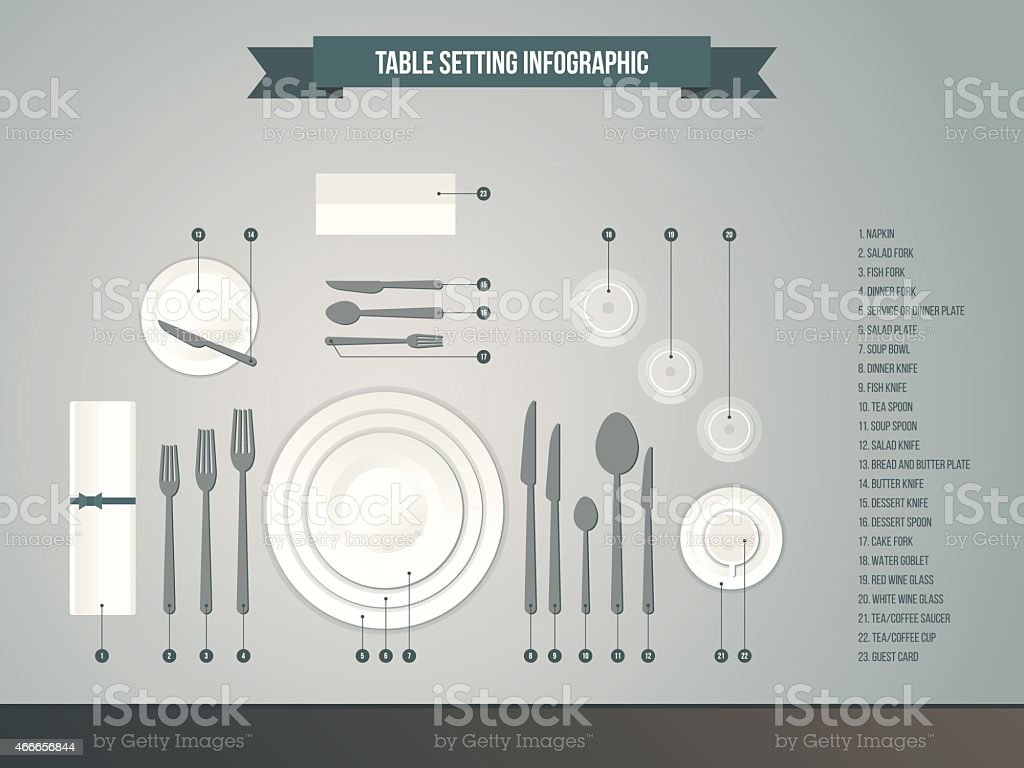 Table setting infographic vector art illustration