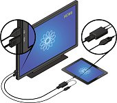 Tablet to TV Connection