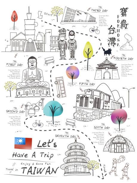 taiwan travel poster - 台灣 幅插畫檔、美工圖案、卡通及圖標