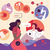 Flat illustration depicting communication between doctor and women discussing in Vitro fertilization – assisted reproductive technology. Illustrations contains hand drawn textures.