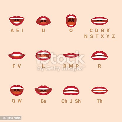Talking mouth and lips expressions vector style. Mouth phonetics - accent and pronunciation speak