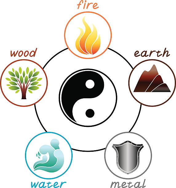 Tao concept Concept of nature elements qigong stock illustrations