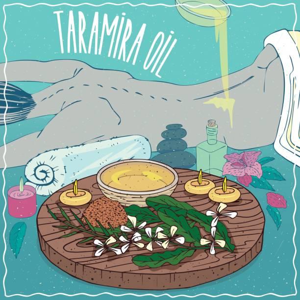 illustrazioni stock, clip art, cartoni animati e icone di tendenza di taramira oil used for body massage - china drug