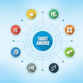 Target Audience chart with keywords and icons. Flat design with long shadows