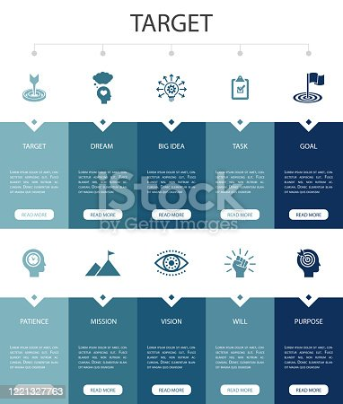 target Infographic 10 steps UI design.big idea, task, goal, patience  simple icons