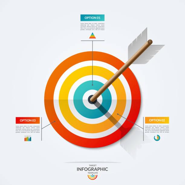 靶心圖表表範本。帶有命中目標箭頭的向量插圖。經營理念有3個選項, 步驟, 零件。 - 進球 幅插畫檔、美工圖案、卡通及圖標
