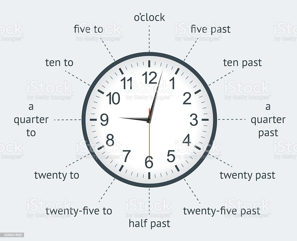teach the time using an analogue clock infographic stock vector art  u0026 more images of activity