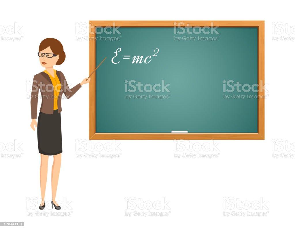 Pointeur télescopique pour tableau blanc de salle de classe Fournitures électroniques Pointeurs ...