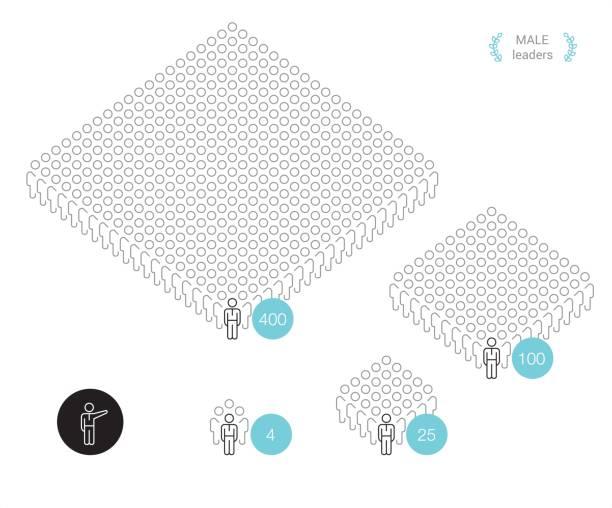 bildbanksillustrationer, clip art samt tecknat material och ikoner med teamstorlek - pixel perfekt infographic - nummer 100