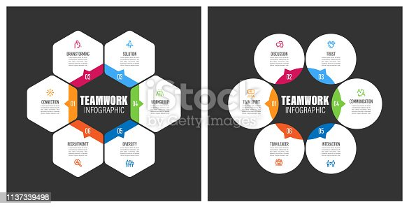 Teamwork Chart With Keywords