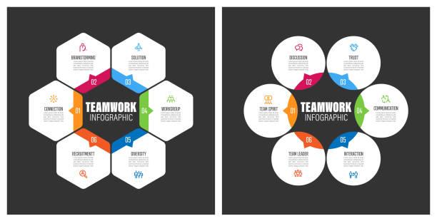 illustrazioni stock, clip art, cartoni animati e icone di tendenza di teamwork chart with keywords - onestà