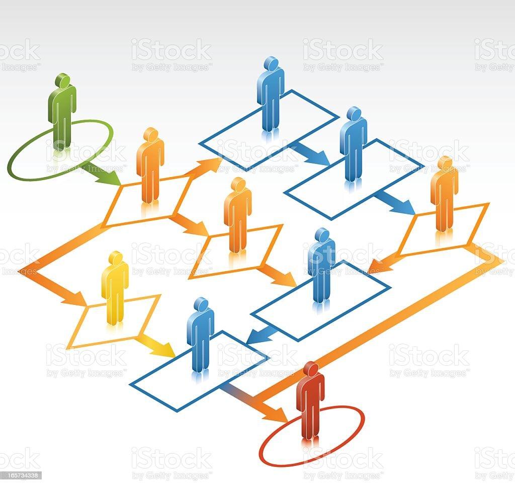Teamwork Flow Chart royalty-free stock vector art