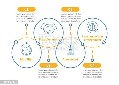Technology benefits, advantages vector infographic template. Business presentation design elements. Data visualization with steps and options. Process timeline chart. Workflow layout with linear icons
