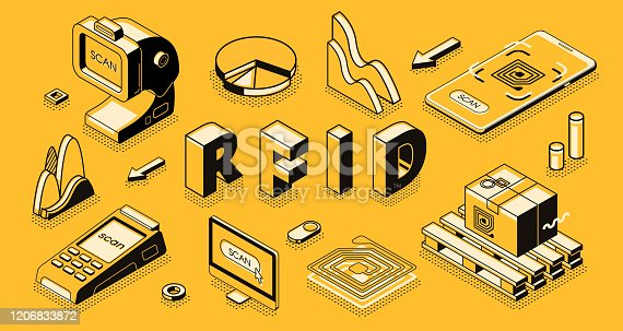 RFID technology isometric vector business concept