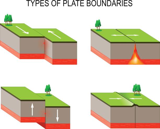 tectonic plate interactions. Volcanoes, Earthquakes, and Plate Tectonics vector art illustration