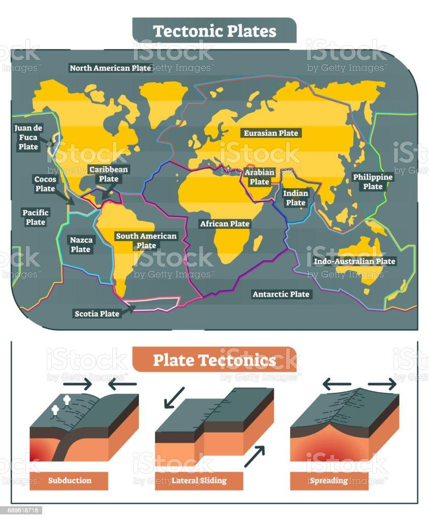Tectonic plates world map stock vector art more images of tectonic plates world map royalty free tectonic plates world map stock vector art amp publicscrutiny Gallery