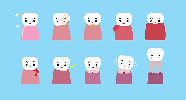 bildbanksillustrationer, clip art samt tecknat material och ikoner med teeth and gums trouble character. clean gums and trouble-some gums. - tandsten