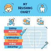 Teeth Brushing Incentive Chart, child dental poster. Stomatology Dental care thin line art icons, Vector illustration