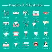 Teeth, dentistry medical flat icons.