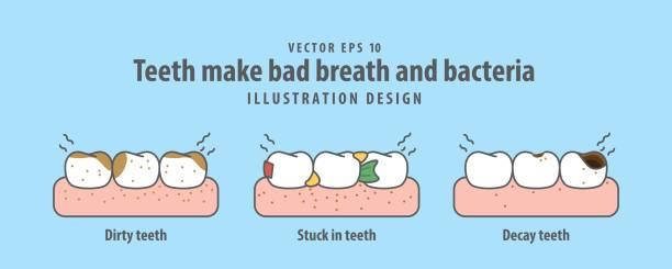 bildbanksillustrationer, clip art samt tecknat material och ikoner med tänderna gör dålig andedräkt och bakterier illustration vektor på blå bakgrund. dental koncept. - tandsten