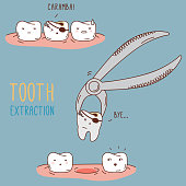 Teeth treatment and care.