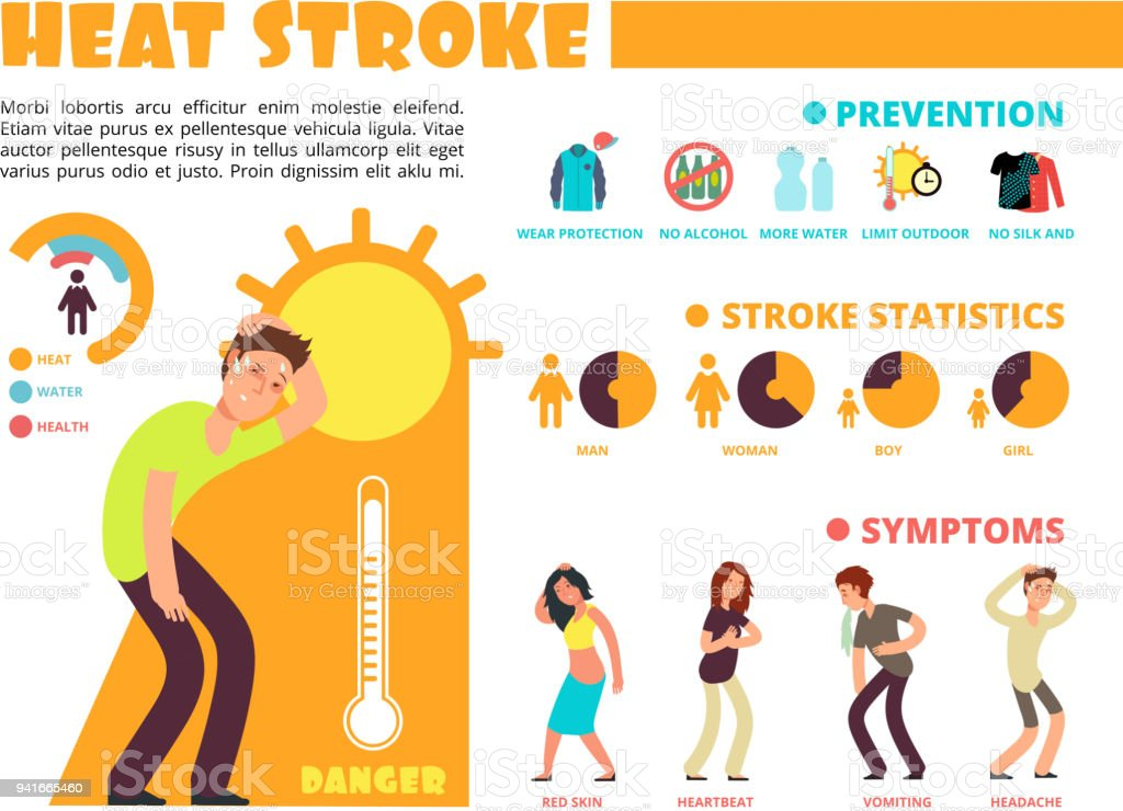 Symptoms of overheating in the sun - everyone should know