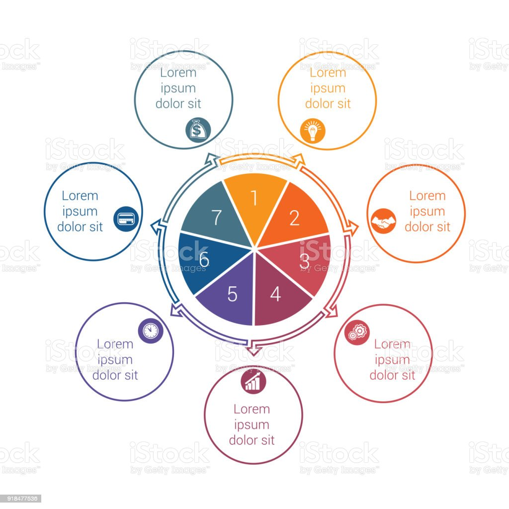 Vorlage Für Info Grapchics Diagramm 7 Zyklischen Prozesse Schritt ...