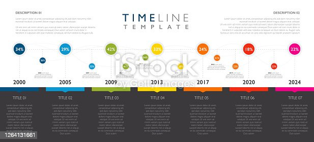 Template of a timeline showing milestones through the years - infographic concepts