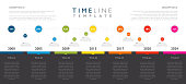 istock Template of a timeline showing milestones through the years 1264131661