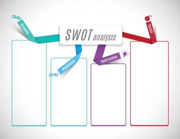 swot - vorlage (stärken-schwächen-chancen-gefahren). - nerd stock-grafiken, -clipart, -cartoons und -symbole