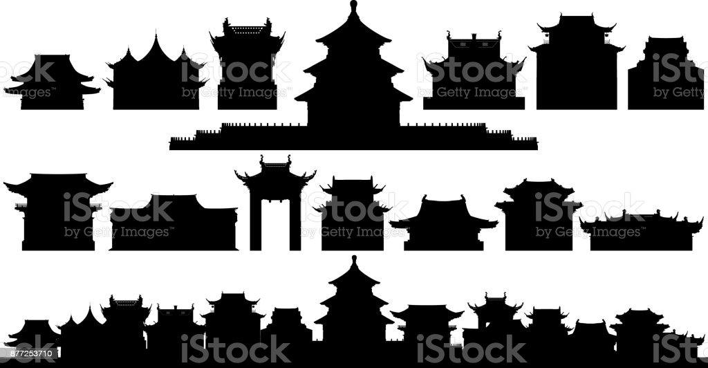 Temple of Heaven and Forbidden City, Beijing