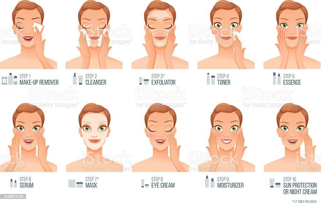 Ten basic women skincare steps. Vector illustration. - Royalty-free Adult stock vector
