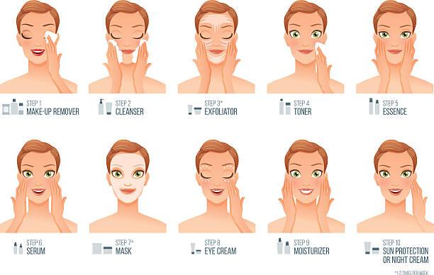 ilustrações, clipart, desenhos animados e ícones de ten basic women skincare steps. vector illustration. - limpando rosto