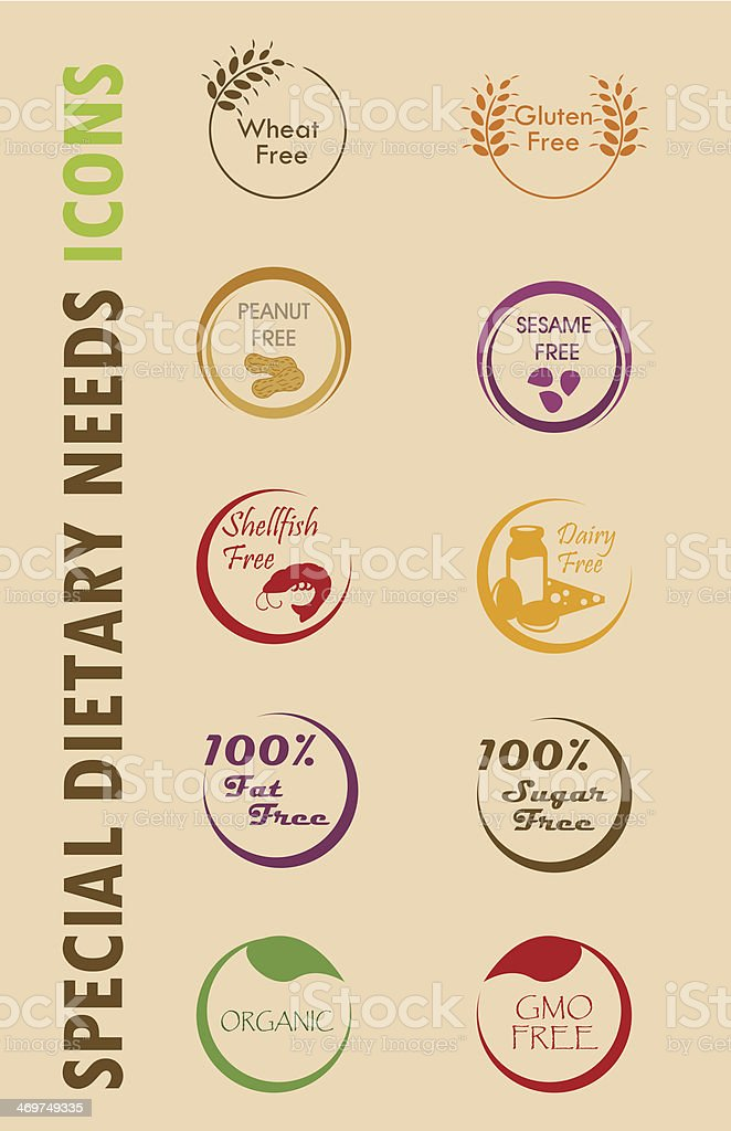 Ten specific dietary needs icons with text vector art illustration