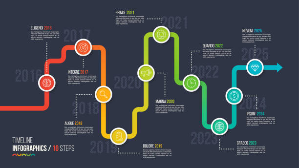 ten steps timeline or milestone infographic chart. - klawisz option stock illustrations