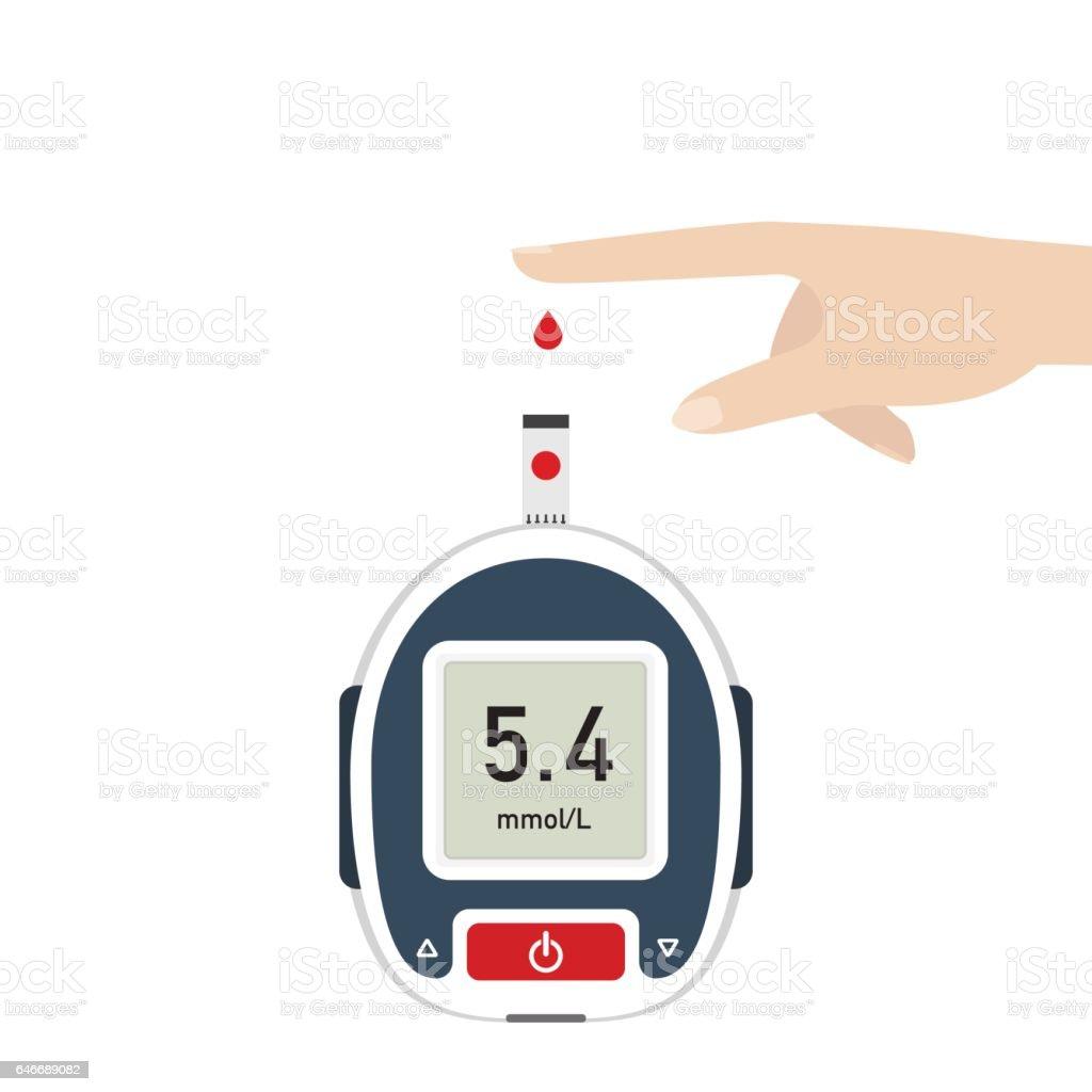 Testing blood glucose. Modern glucometer. vector art illustration
