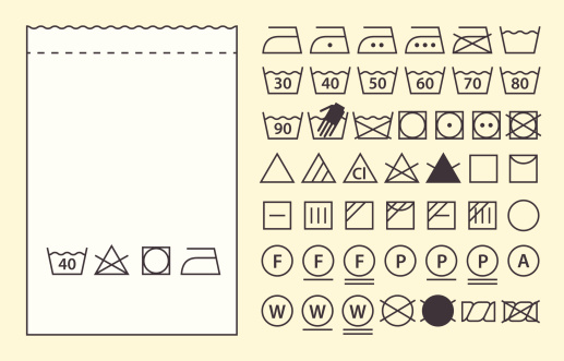 Textile label template and washing symbols