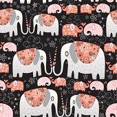 texture of ornamental elephants