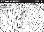 Vector, Textured, Textured Effect, Dirty.