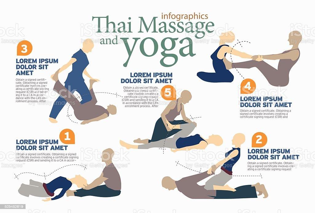 Thai assage y yoga-illustrator - ilustración de arte vectorial