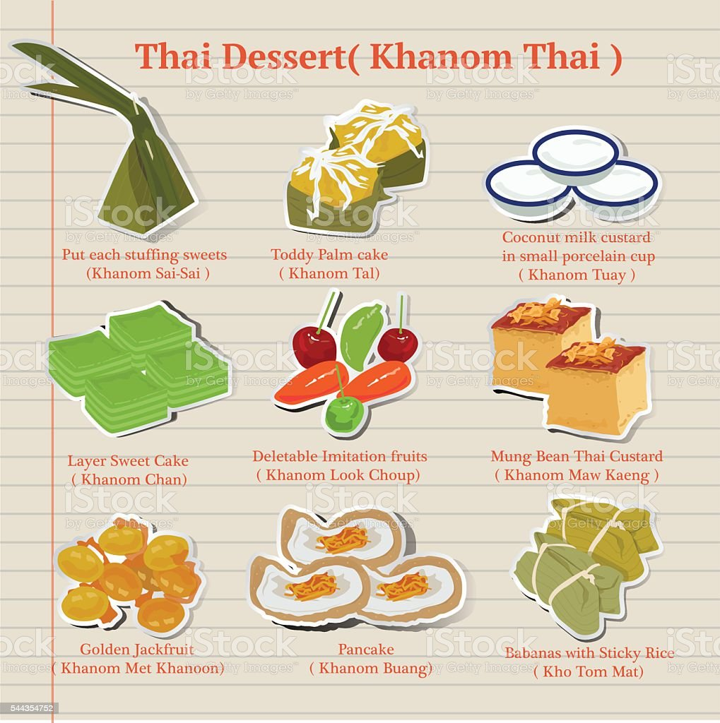 Thai dessert (Khanom Thai) vector art illustration