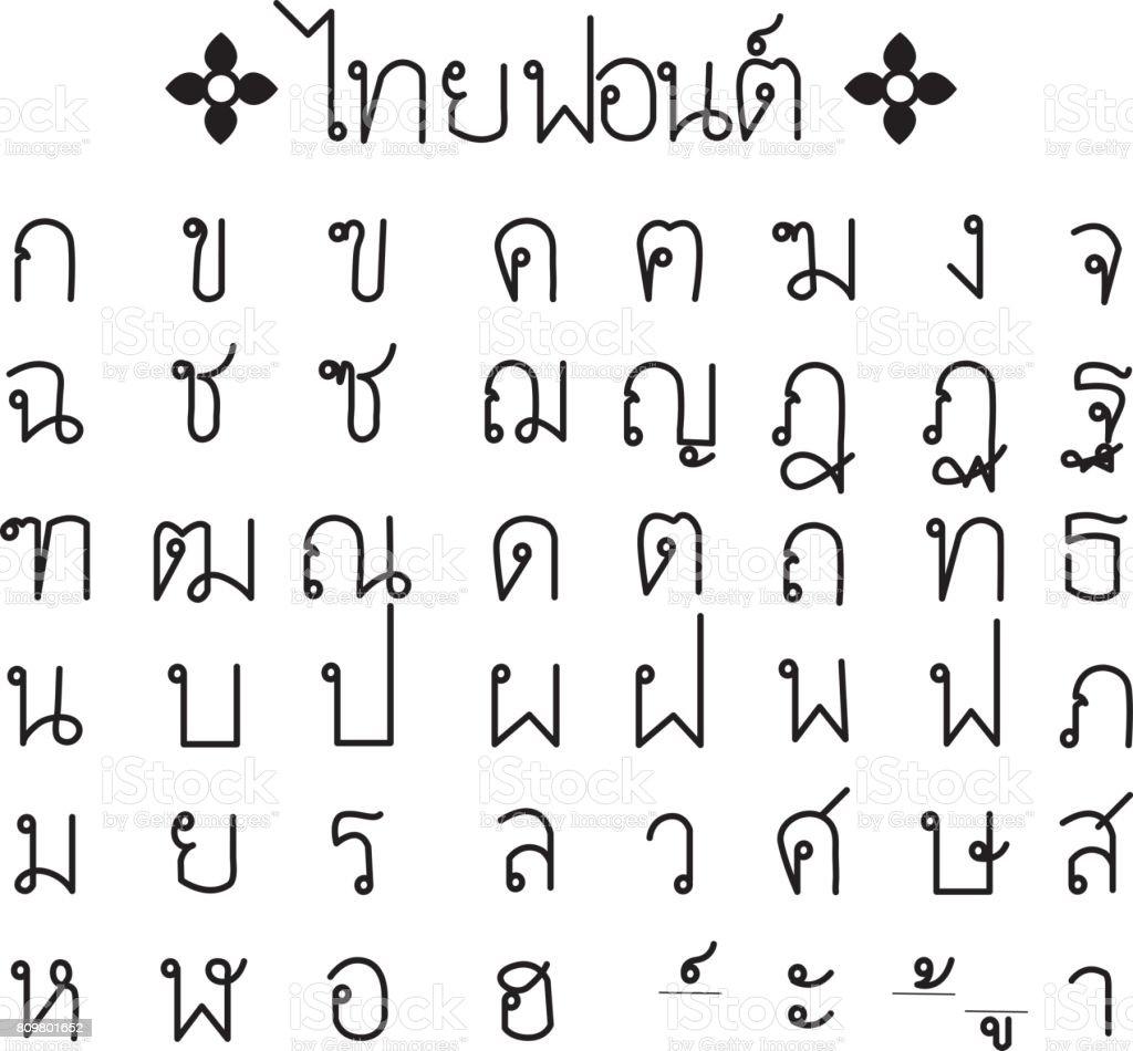 タイ 語 アルファベット
